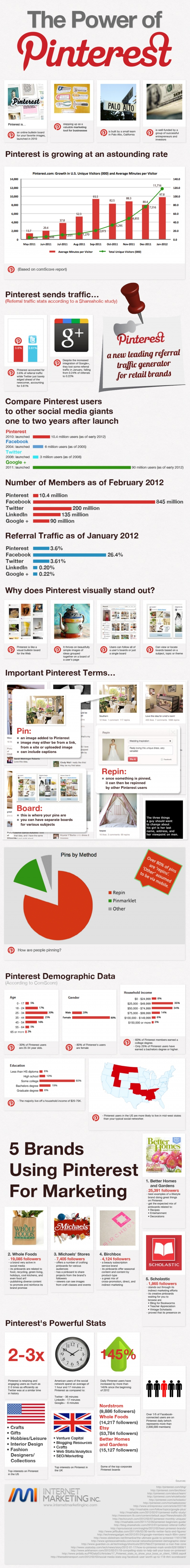 power-of-pinterest-infographic