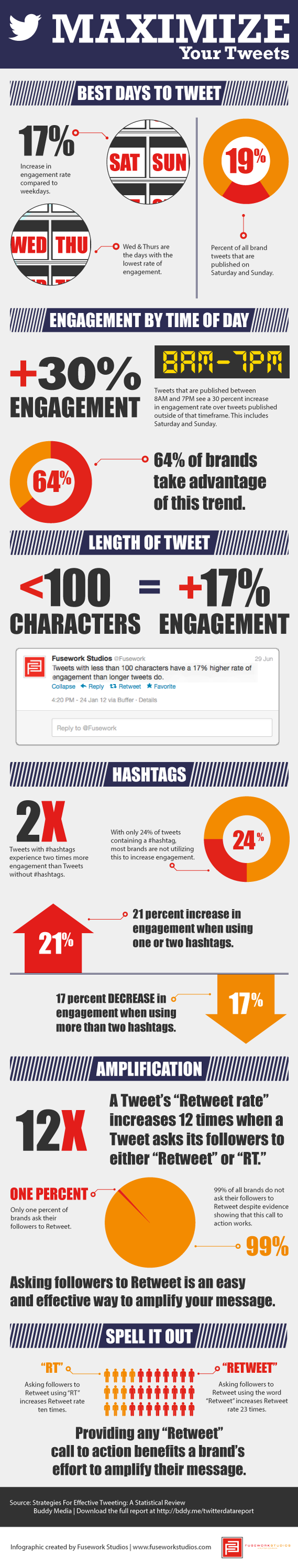 maximizing-your-tweets-infographic