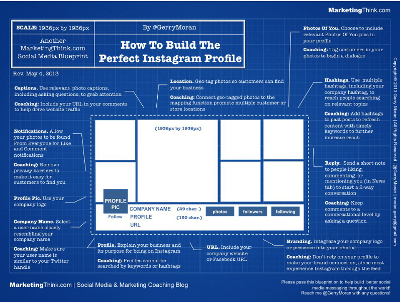 How to build up an instagram page infographic